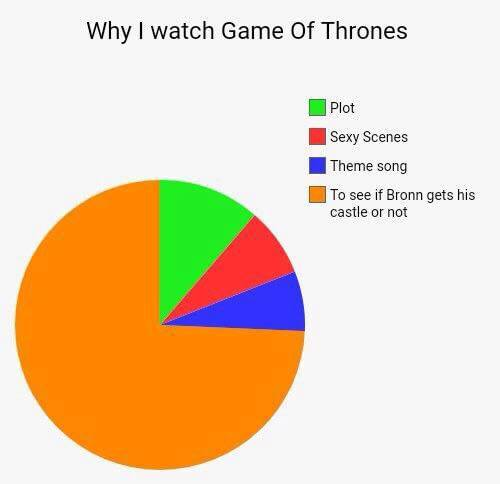 how to see game of thrones