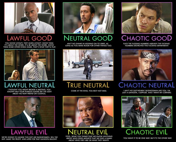 wire___character_types the wire meme character types on bingememe